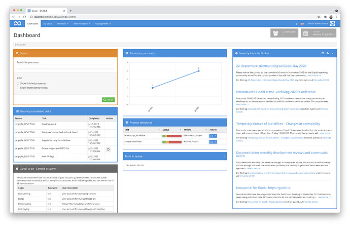 The dashboard allows individual configuration of content widgets